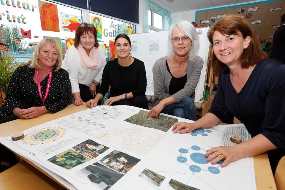 Funding Gateshead CLLD